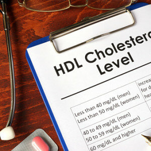 HDL cholesterol clipboard